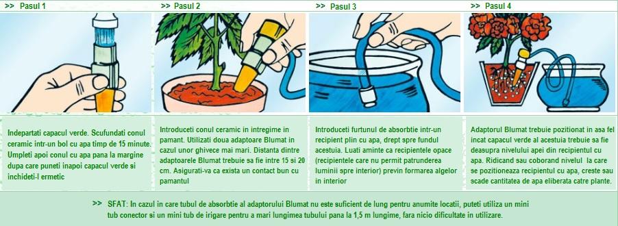 Sistem de irigatie Blumat