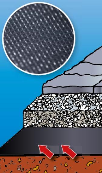 Caracteristici folie microperforata neagra pentru mulcire 45 gr