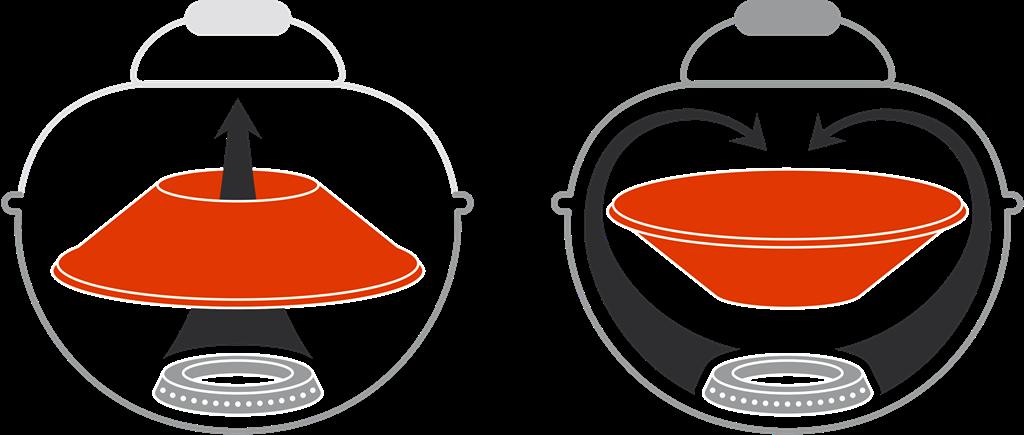 Sistemul brevetat Outdoorchef Funnel System - Verdon