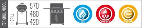 Compatibilitate suport inox Outdoorchef - Verdon