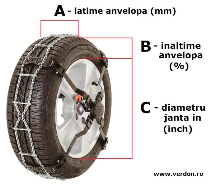 Dimensiuni lanturi auto Rud Comfort Centrax - Verdon